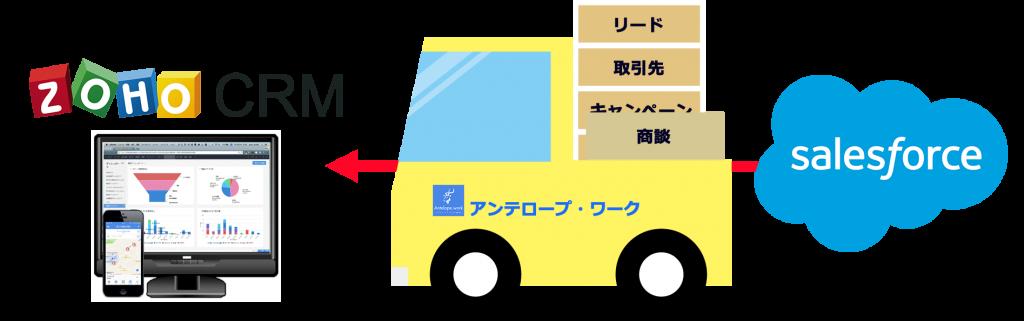truck_a07
